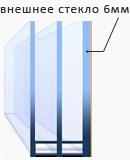 утолщенное стекло