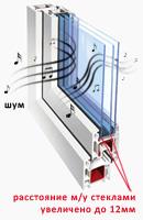 стеклопакет с увеличенной шириной дистанционной рамки